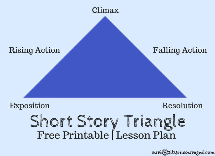 Use this short story printable to help students examine a short story's structure.