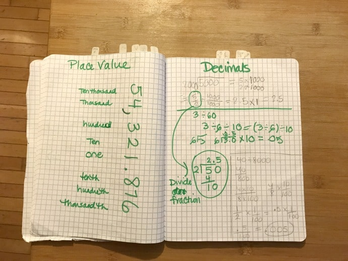 Creating a Math Handbook- A student created resources to help guide and learn